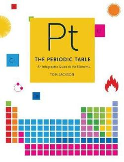 Periodic Table: A Visual Guide to the Elements