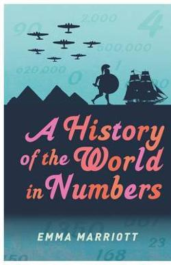 History of the World in Numbers